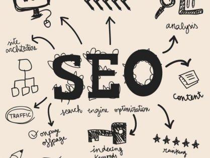 Hacerte ver, la clave del éxito en la web