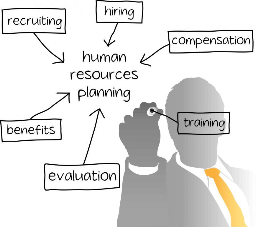 Ventaja competitiva combinación de tecnología y enfoque personal para atraer talento