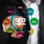 La importancia del SEO en nuestra estrategia de marketing