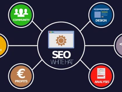Recursos que están optimizando el marketing digital