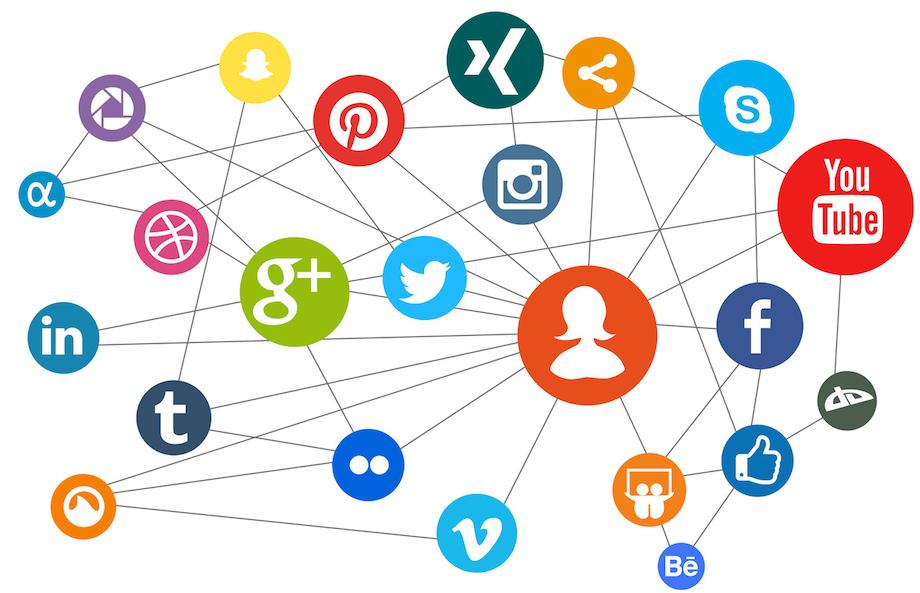 El ABC del marketing en redes sociales